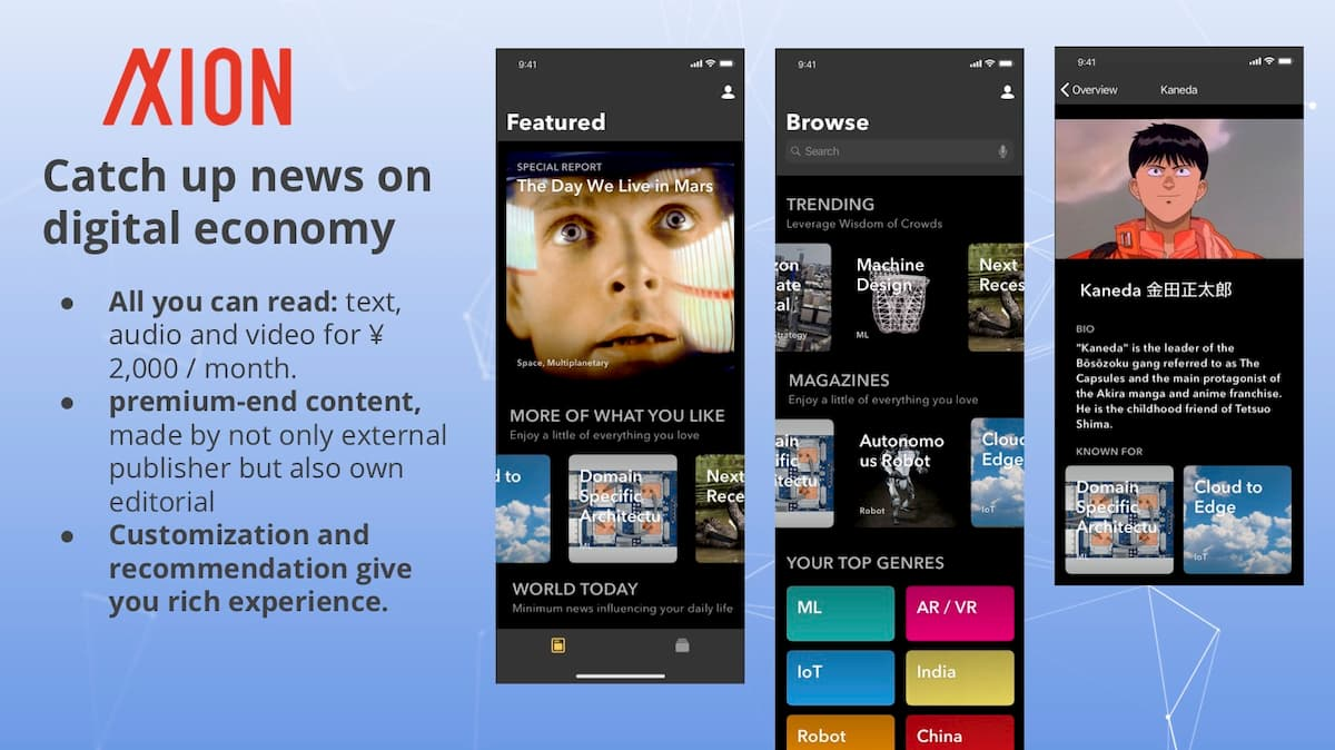 "The State of Subscription News App ""Axion"" and Next Action"