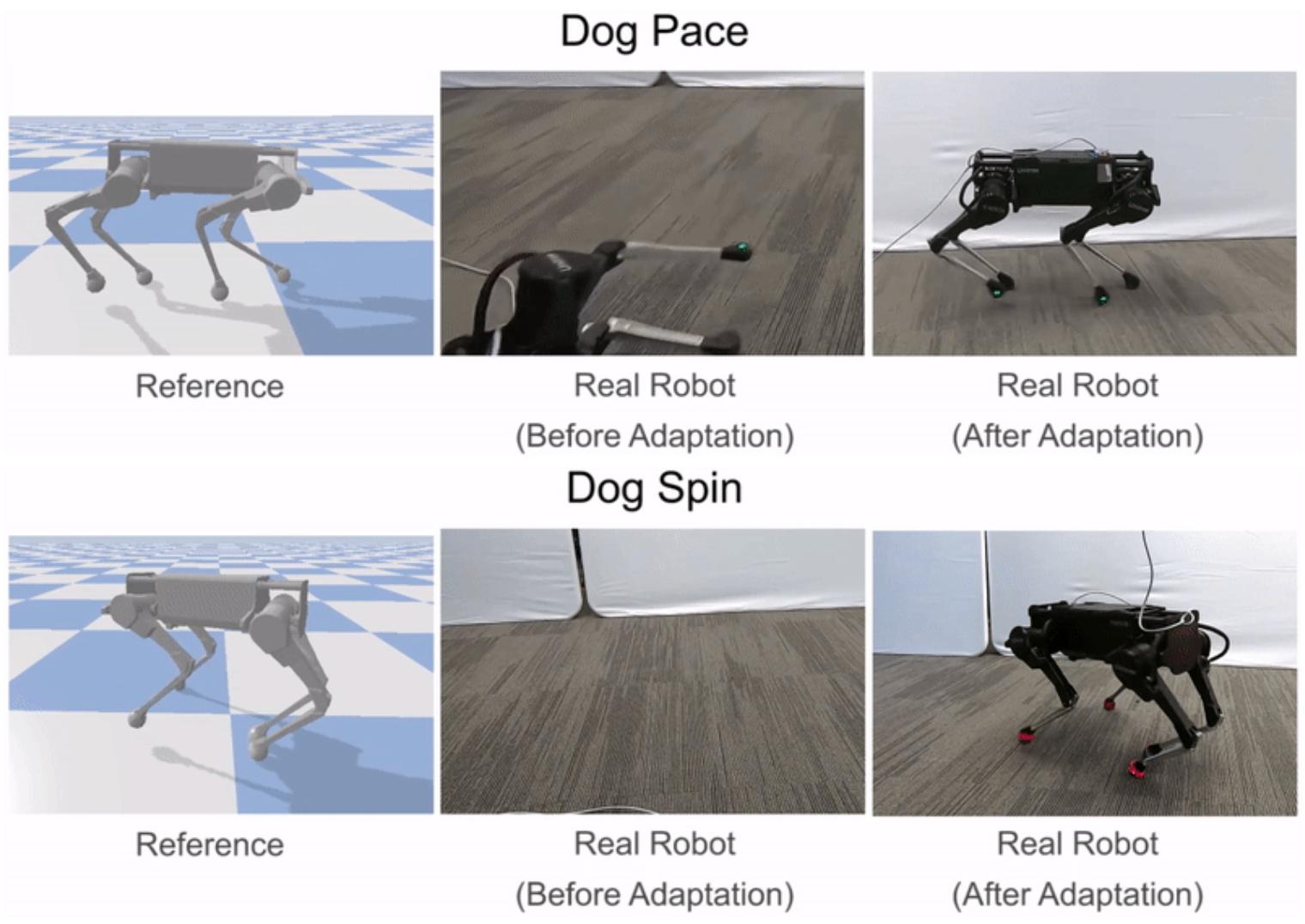模倣学習で動物のような動きを学ぶロボット