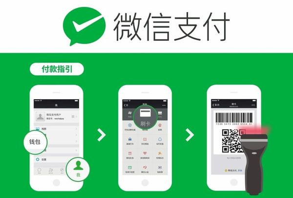WeChat Pay(微信支付) 中国最大級のモバイル決済